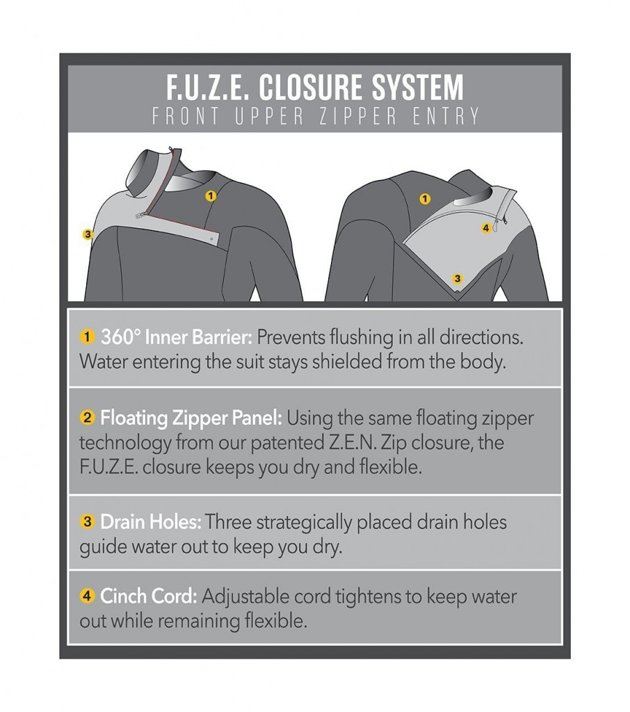 fuze-closure_18_1