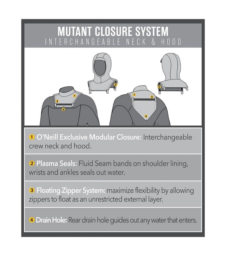 modular-closure_1